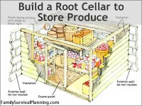 Root Cellar Food Storage