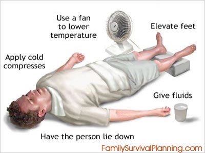 How to Avoid Heat Stroke and Heat Exhaustion